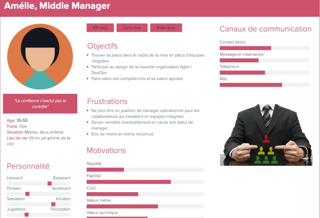 la Middle Manager