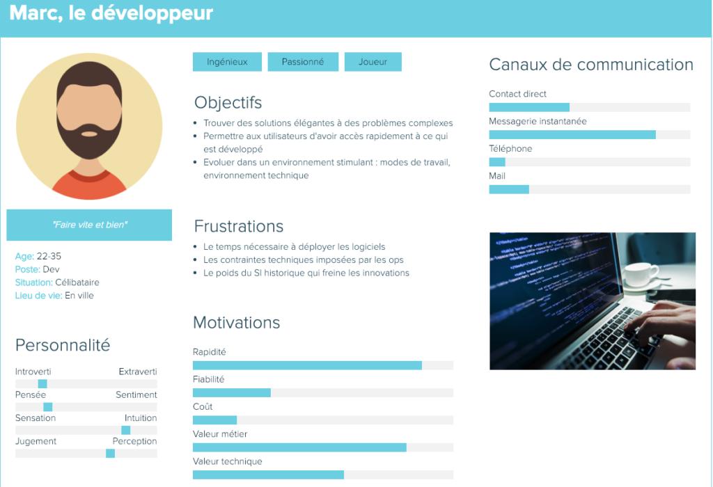 acteur DevOps : le développeur