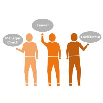 Les 3 dimensions du manager humaniste